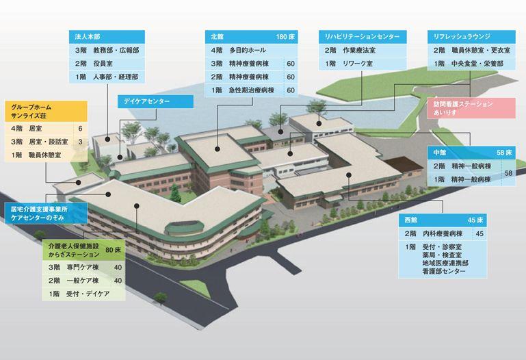 油山病院とその関連施設の外観イラスト